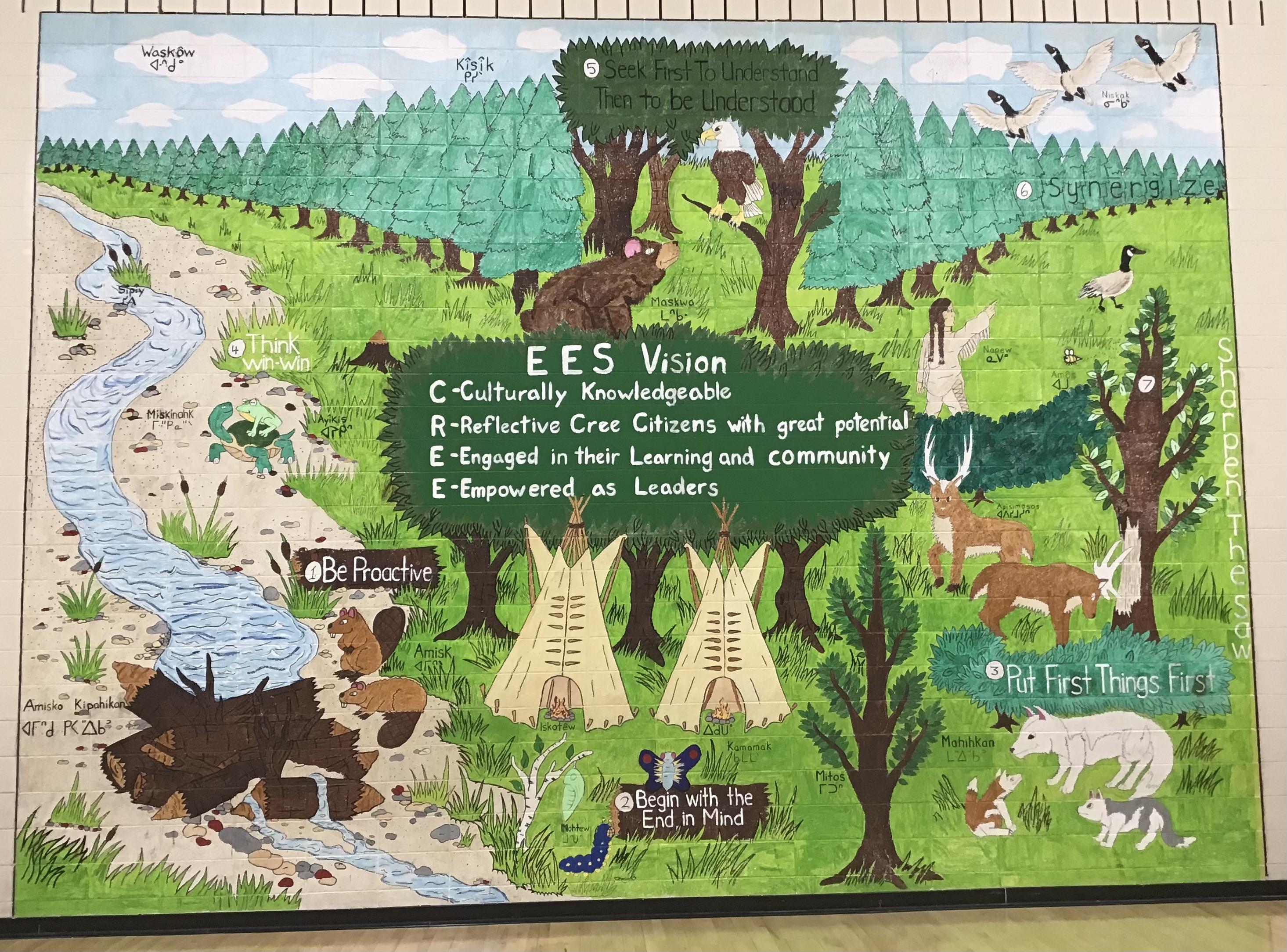 EES Gym Mural